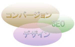 サイバードアのWEBサイト制作